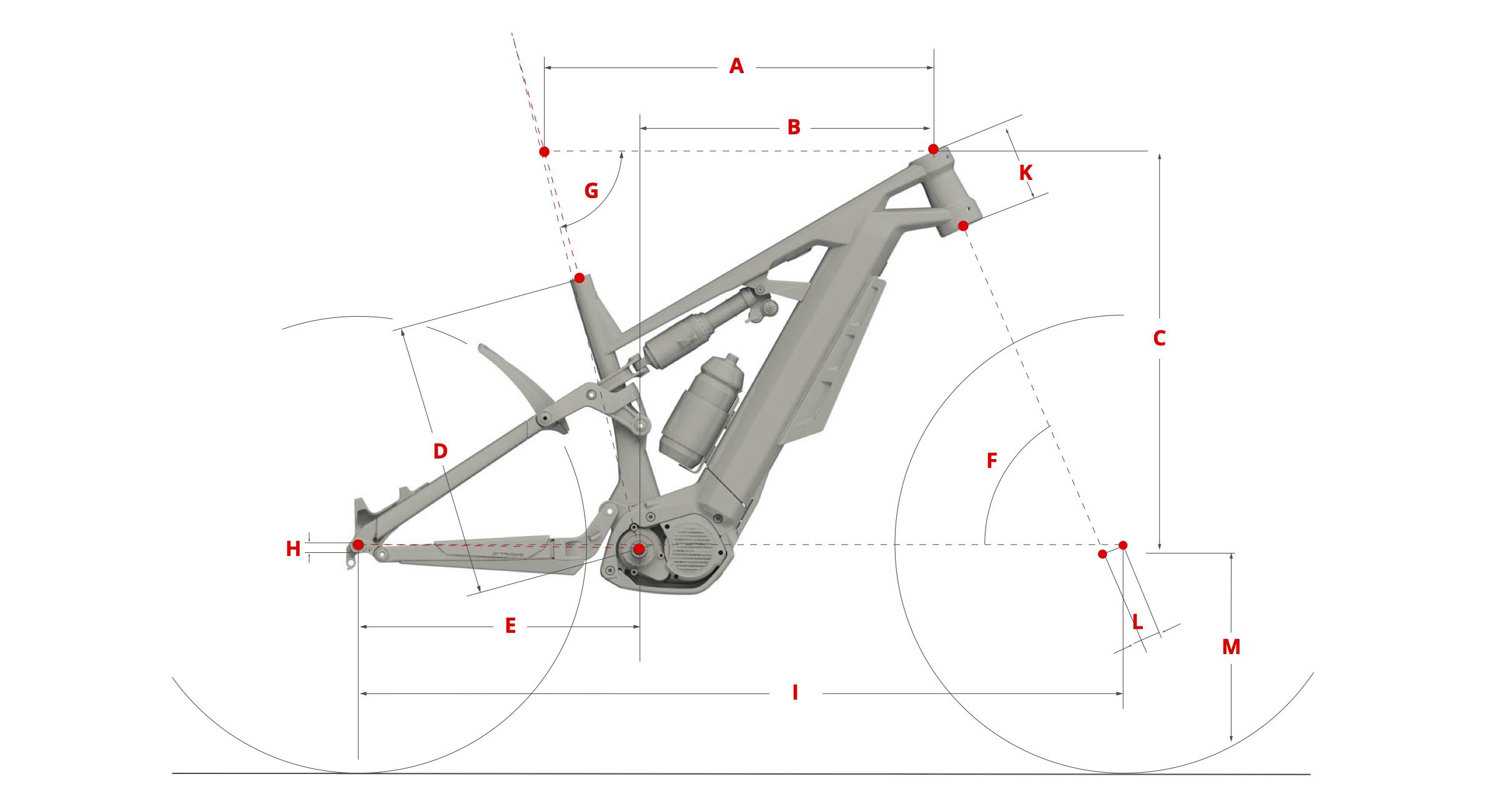 Geometrie e misure